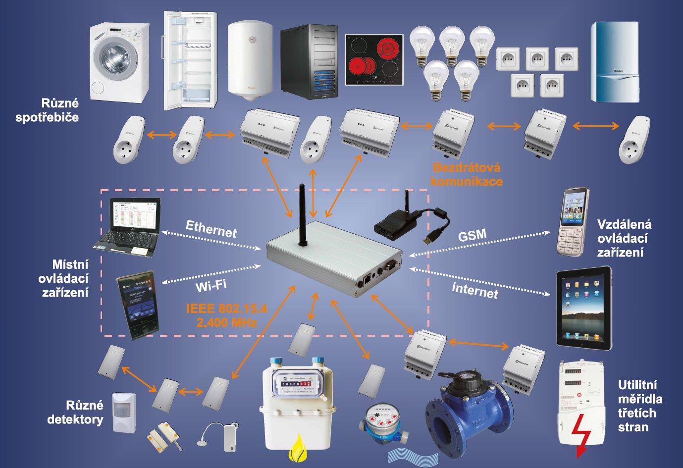 Home Wiring Device Lt1 Engine Wiring Diagram For Wiring Diagram Schematics